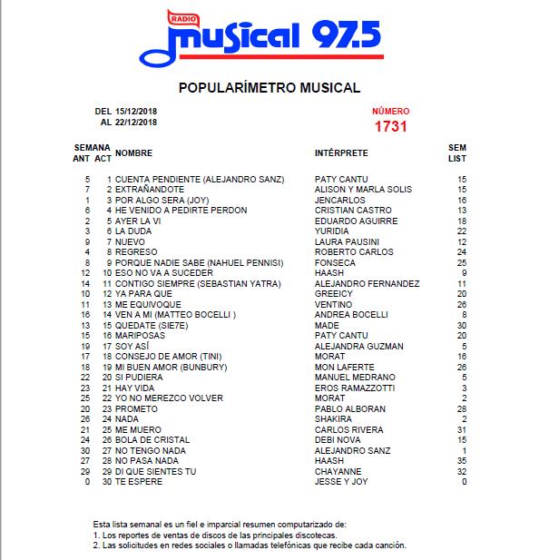 Popularímetro_Musical_1731_web