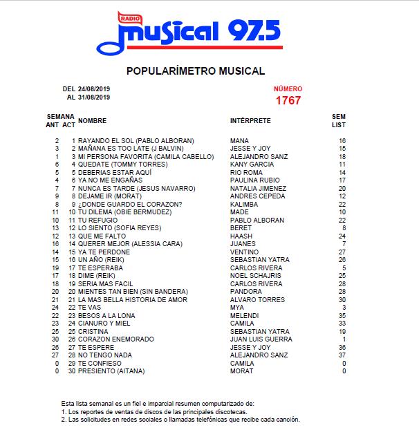 Popularímetro_Musical_1767_web