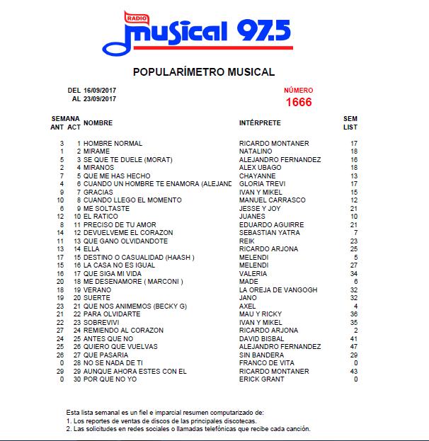 Popularímetro_Musical_1666_web