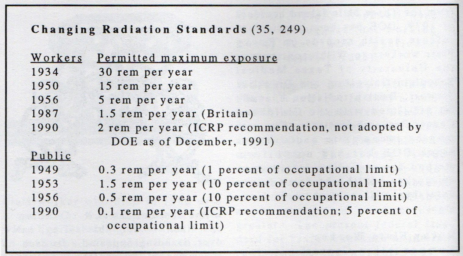 Page 22 Changing Radiation Standards.jpg