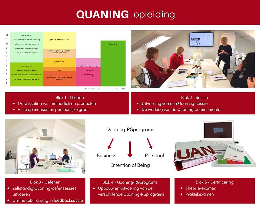 Dutch Quaning Training Program (1).png