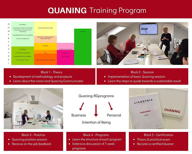 Quaning Training Program.jpg