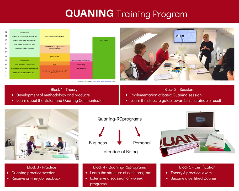 English Quaning Training Program.png