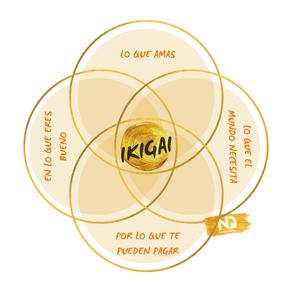 Educar en IKIGAI.