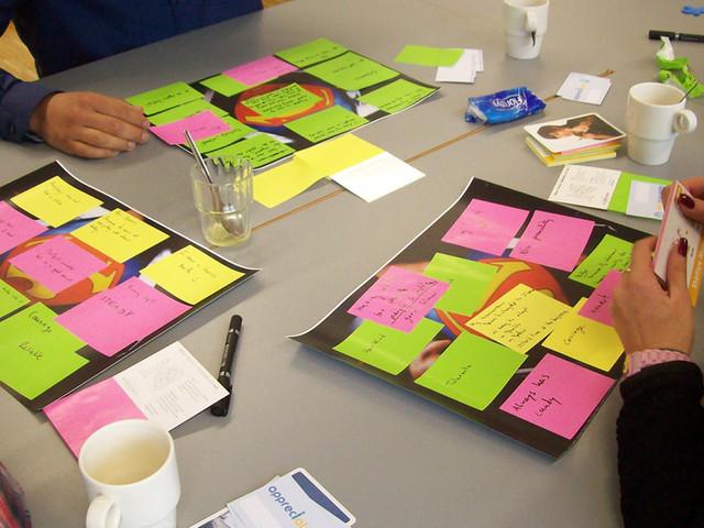 KPI workshop