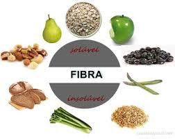A importância das Fibras Alimentares