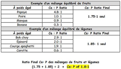 fr-ratio-calc.png