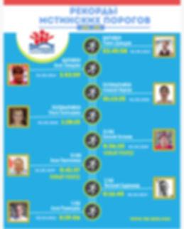 Рекорды Мстинских порогов (-2010).jpg
