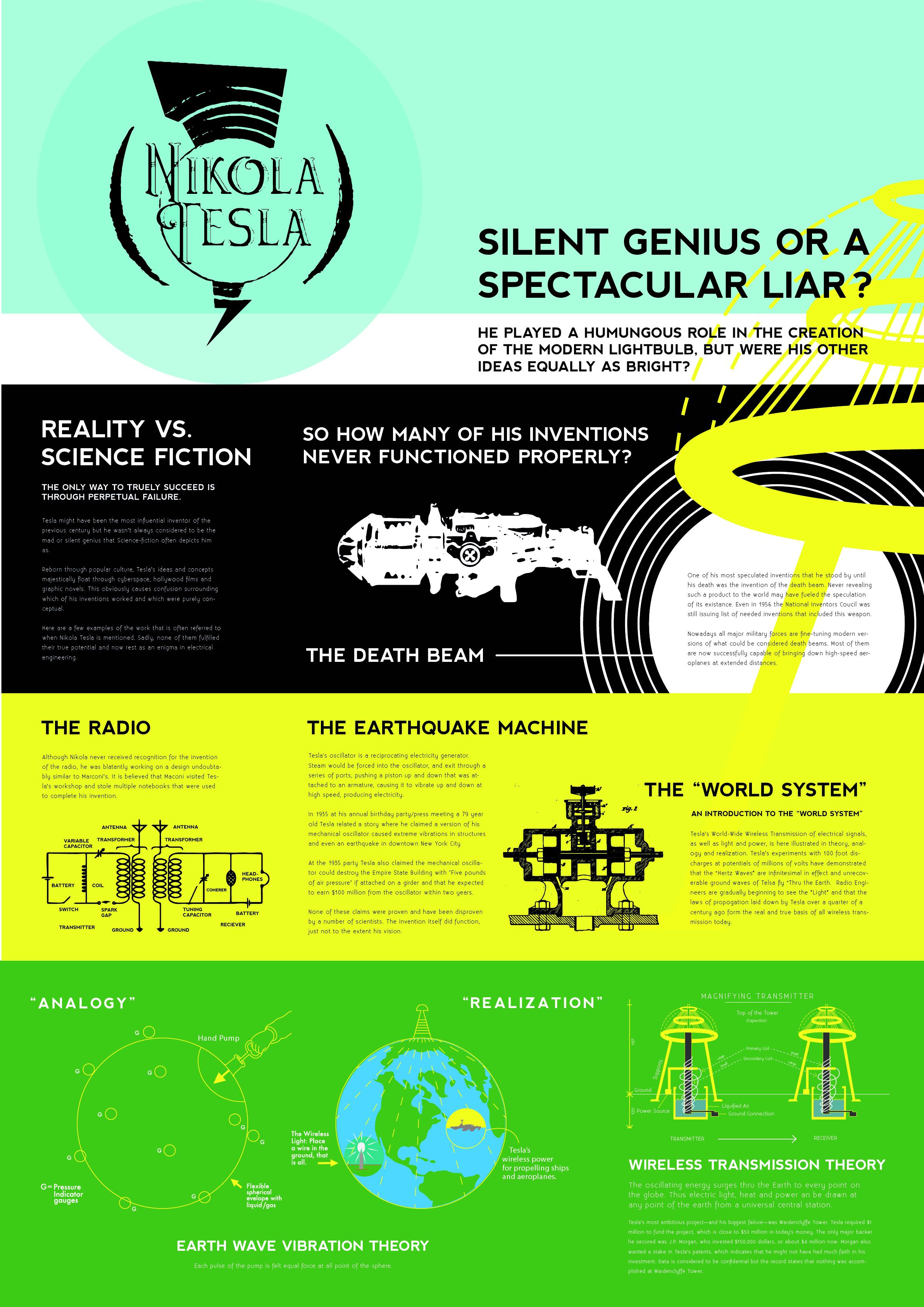 Nikola Tesla Foundation Poster (LCC)
