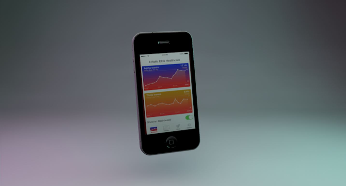 Emotiv Health App Design and Concept