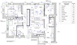 планировка, квартира, москва