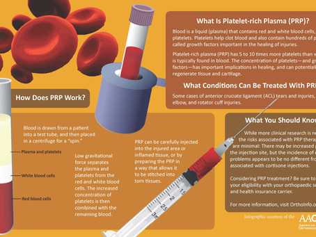 Harness Your Body's Natural Healing Power with PRP (platelet-rich plasma)