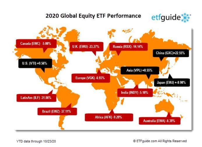 שוק המניות הגלובלי 1.11
