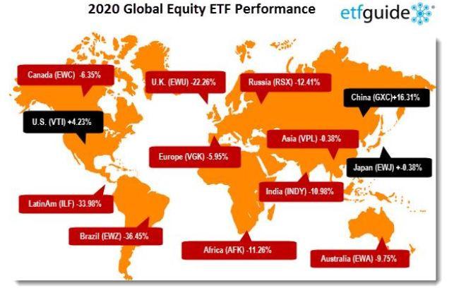 שוק גלובלי