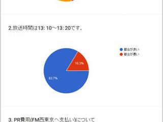 FM西東京生番組「元気が繋がる~ウエストビス~」が7月から復活!