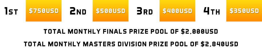 rlo_masters_monthly_finals_prize.png