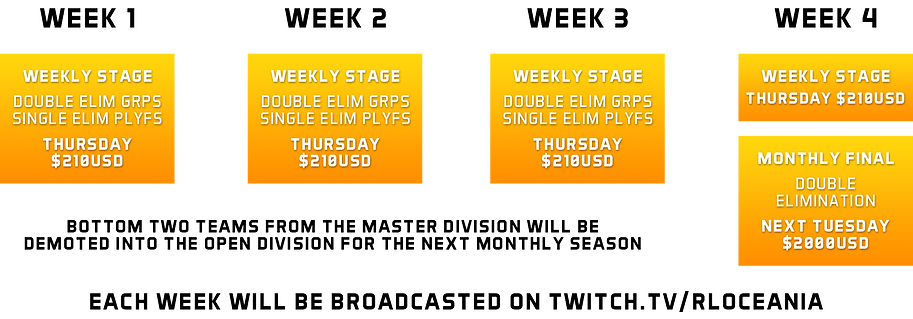 rlo_masters_monthly_circuit_schedule.png