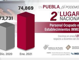 Puebla 2do lugar en crecimiento de empleos en industria manufacturera y maquiladora de exportación