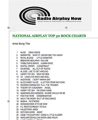 Radio Airplay Now Rock Chart 5_27_16 #16