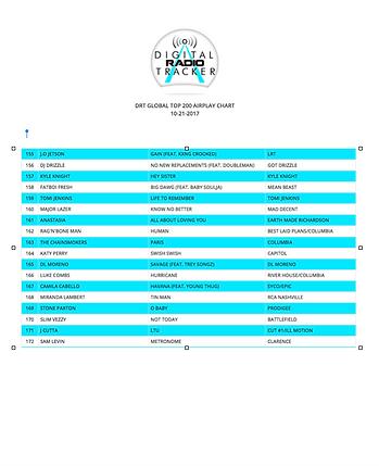 10-21-17 Top 200 #161 .png