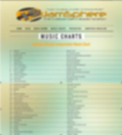 Jamsphere Indie music chart 10-27-16 #25