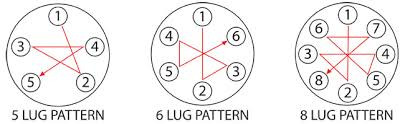 Image features the pattern to tigthen lugs for special trailer tires with 5,6, and 8 lug nuts.