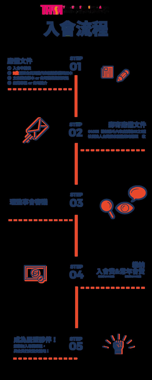 官網-入會流程.png