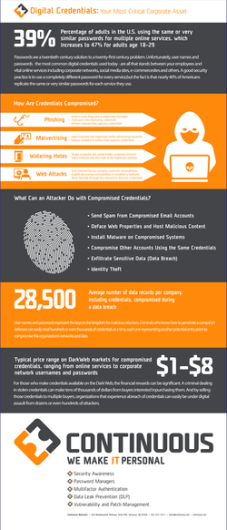 ContinuousNetworksinfographic