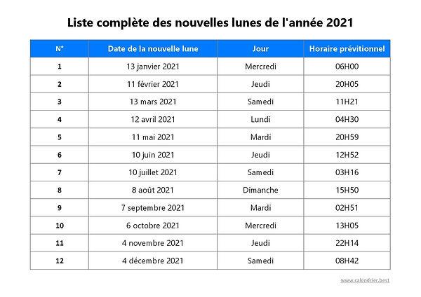 liste-nouvelle-lune-2021.jpg