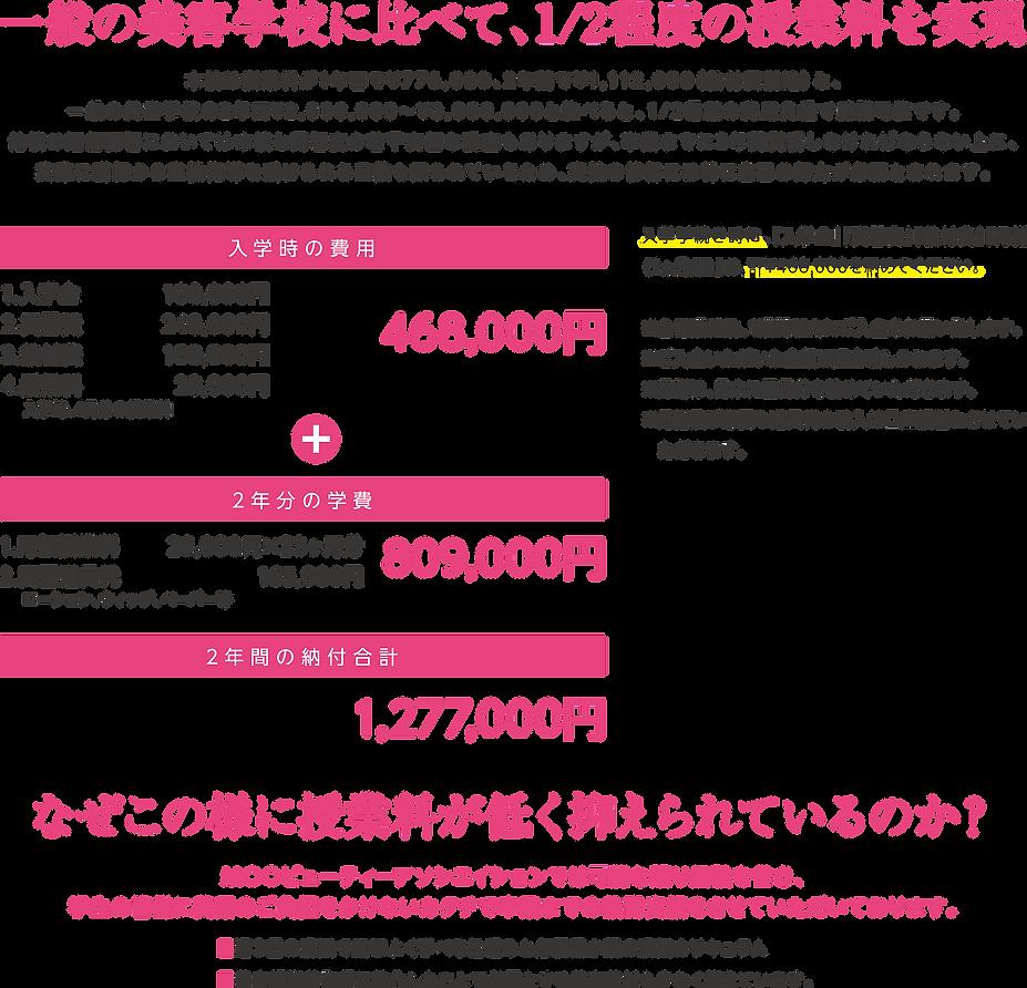 gakuhi(修正2020.7).png