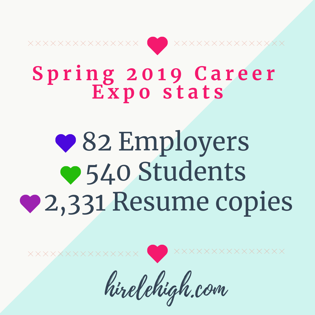 spring expo stats