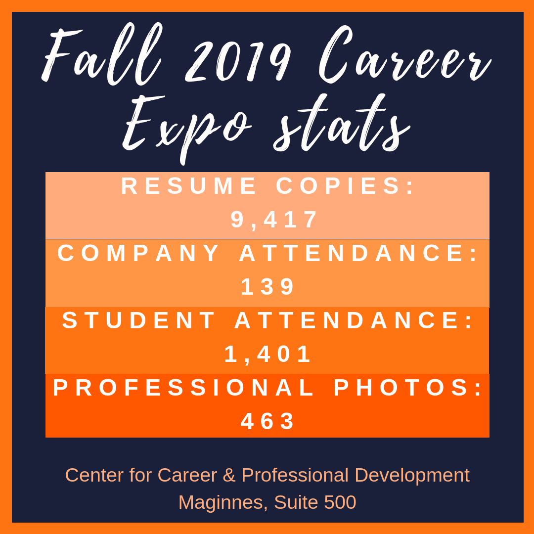 F19Career Expo stats