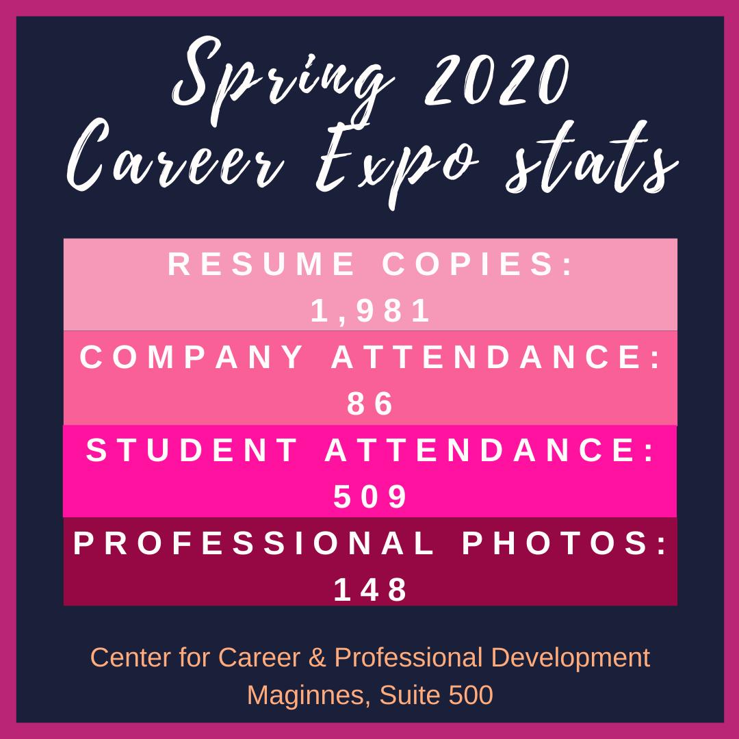 Career Expo statsspring2020