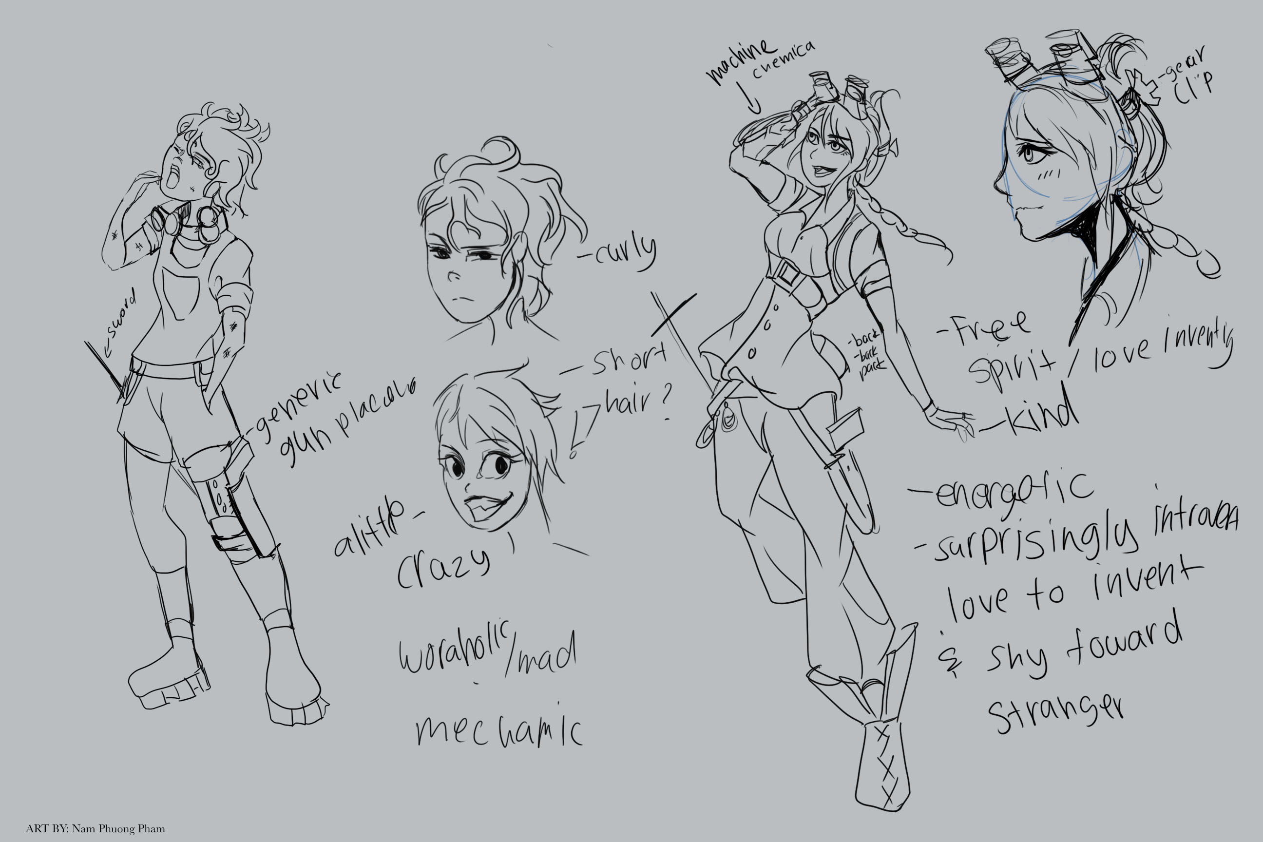 Character sketch protagonist