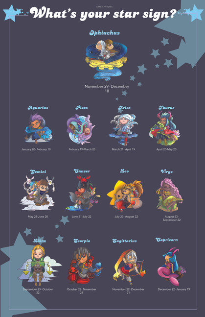 Whats  your star sign poster size-01.jpg