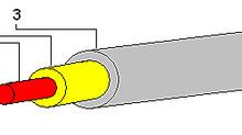 Fibra Óptica - Monomodo e Multimodo