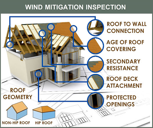 wind-mitigation-inspection-internachi.jp