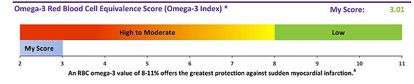 Omega Index scale.jpg