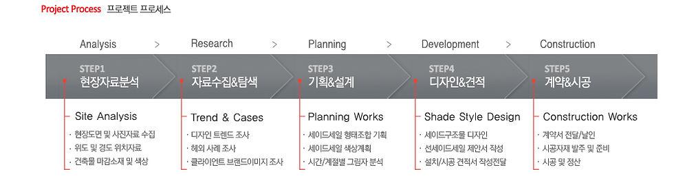 design_case_process01.jpg