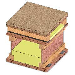 NonLevelling floor systems