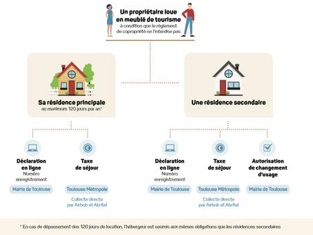 Location de meublés de tourisme à Toulouse : La règlementation depuis le 1er janvier 2019