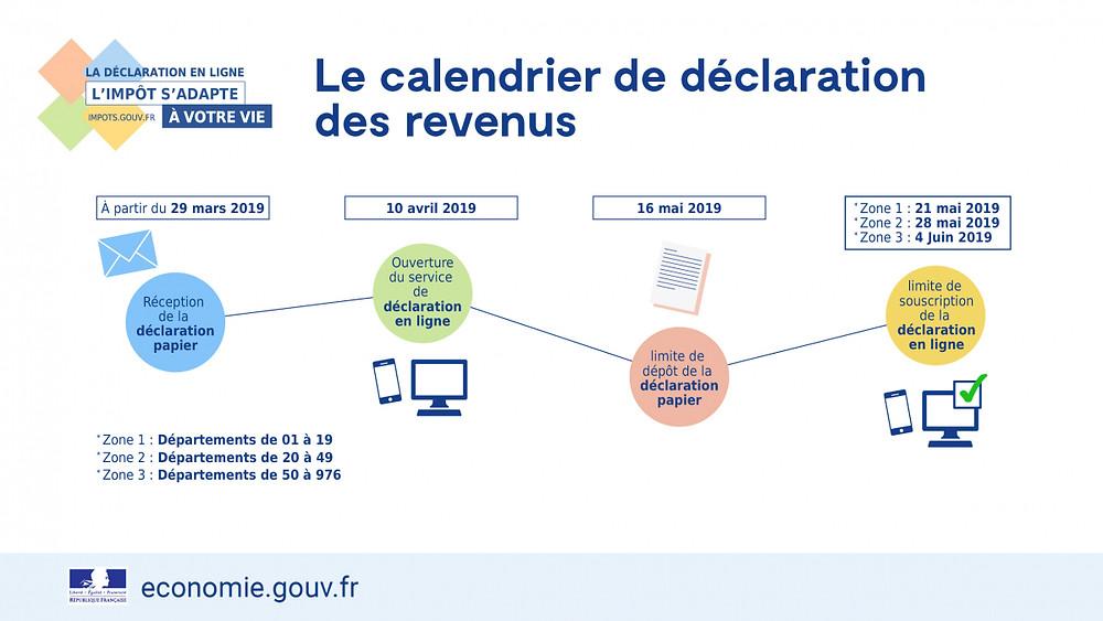 calendrier declaration des revenus 2018