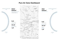 Pure Air Zone Dashboard