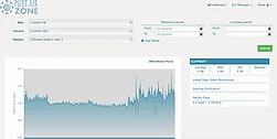 U-monitor screenshot