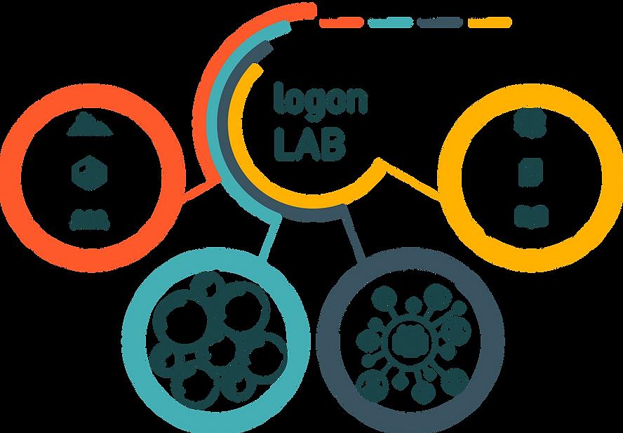 LABLAB intro-infographic.png