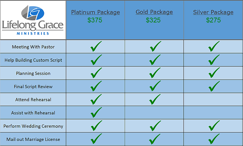 Compare packages (updated pricing).png