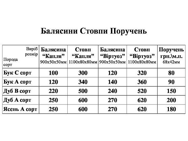 Балясини-Стовпи-Поручень-20.09.18р (1).j