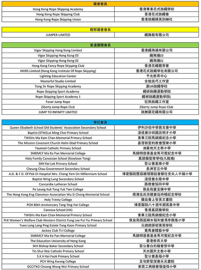2020_HKRSA_2020-2021 Member Database_202