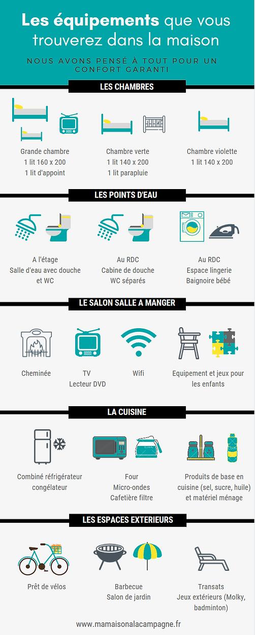 Liste_des_équipements_.PNG
