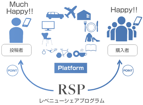 rsp_platform2.png